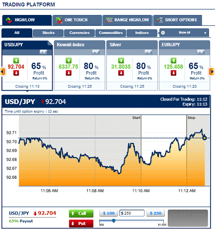 Opteck binary options review afl betting advice