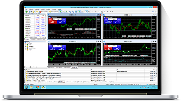 VPS: Trading Automatically - Forex Market Analysis ...